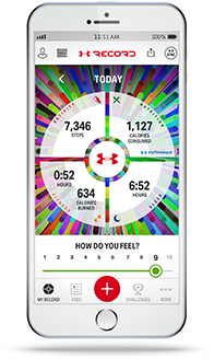 Your body's dashboard